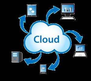 Cloud Sources Panchkula