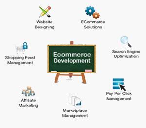 E-commerce DEVELOPMENT Zirakpur