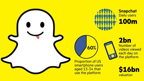 trends in digital marketing strategy