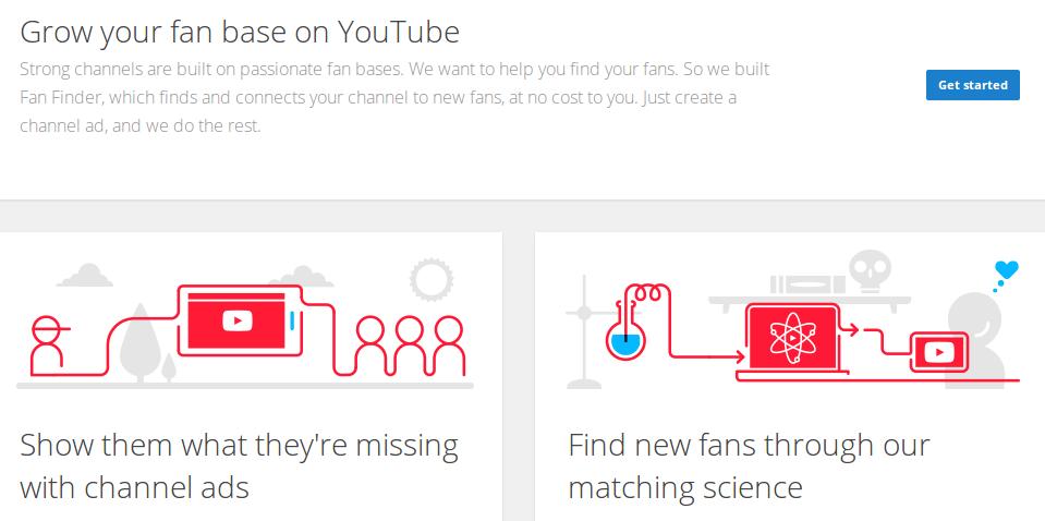 effective YouTube marketing
